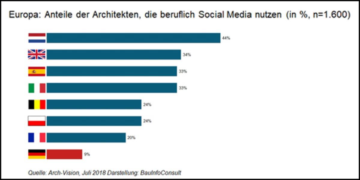 News_huge_architekten